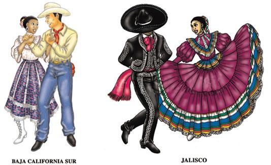 Dessins du mexique sur la danse folklorique - Dessin du mexique ...